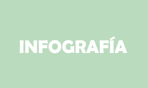 Infografía_Fascitis_Plantar4