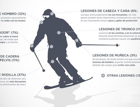 infografia_skier